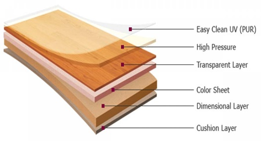 LG Flooring Supreme